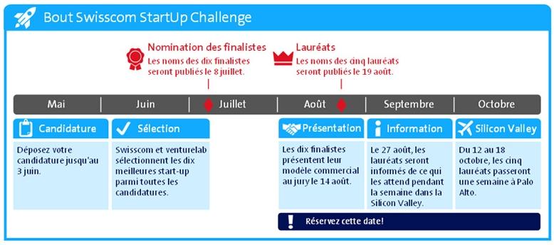 swisscom-challenge-startup- programme