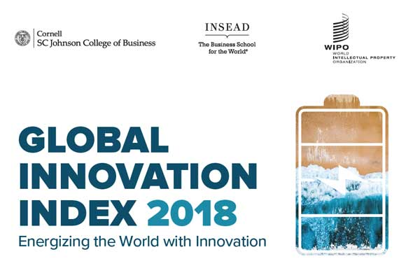GII- Global Innovation Index